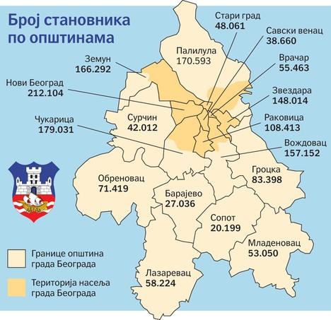 Info Opstina Surcin
