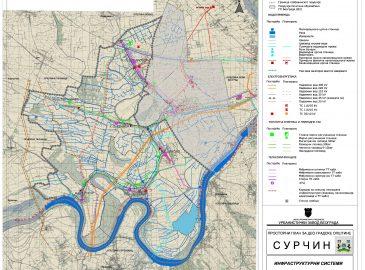 su12-2b-infrastrukturni_sistemi