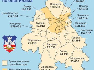 Broj-stanovnika-po-opstinama